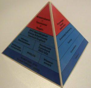 Werbung für Nixdorf-KI: Die TWAICE-Pyramide (Foto Bernhatd Mecheder)