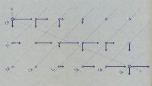 Ein Teilchen bewegt sich 5 Punkt nach rechts und 2 nach unten